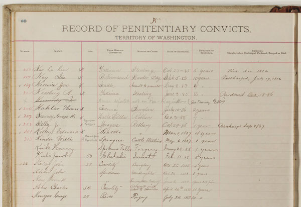 Record of Convicts 1877-1888