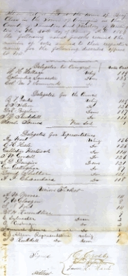 thumbnail of 1854 Election Returns